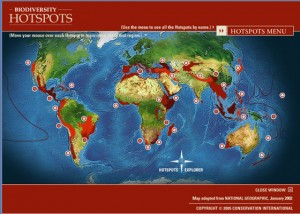 ci-hotspots