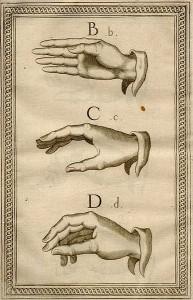 387px-Lengua_de_Signos_(Bonet,_1620)_B,_C,_D